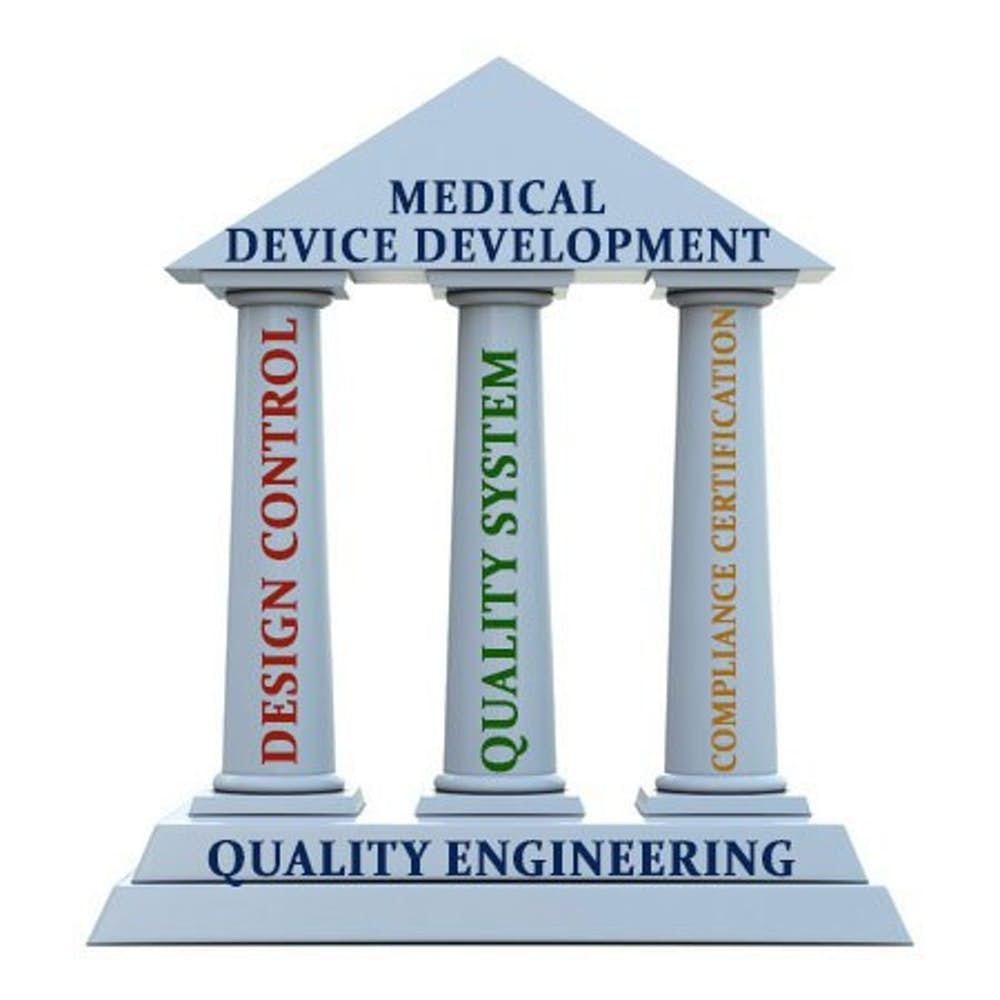 The Third Pillar of Medical Device Engineering: Compliance Certification